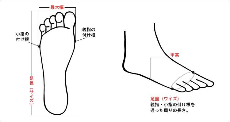 メンズ 靴の選び方 Explorer エクスプローラー